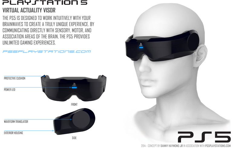 PS5 Virtual Actuality Visor