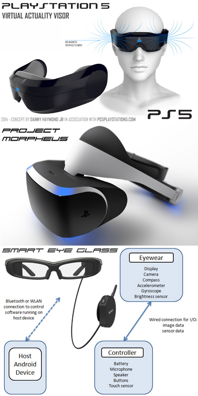 Evolution of Virtual Reality on the PS5